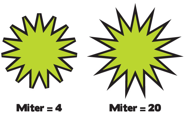 Differences between Miter Limits