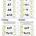 Envelope Size Chart Quick Guide